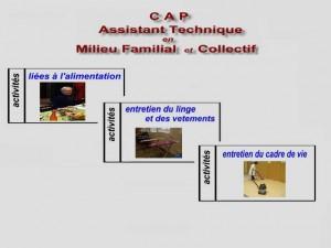photo 1 présentation du cap atmfc